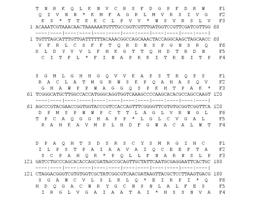 Métodos predictivos en ADN y ARN — Bioinformatics at COMAV 0.1 ...